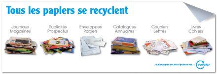"""Annonce """"Tous les papiers se recyclent - texte alternatif"""""""